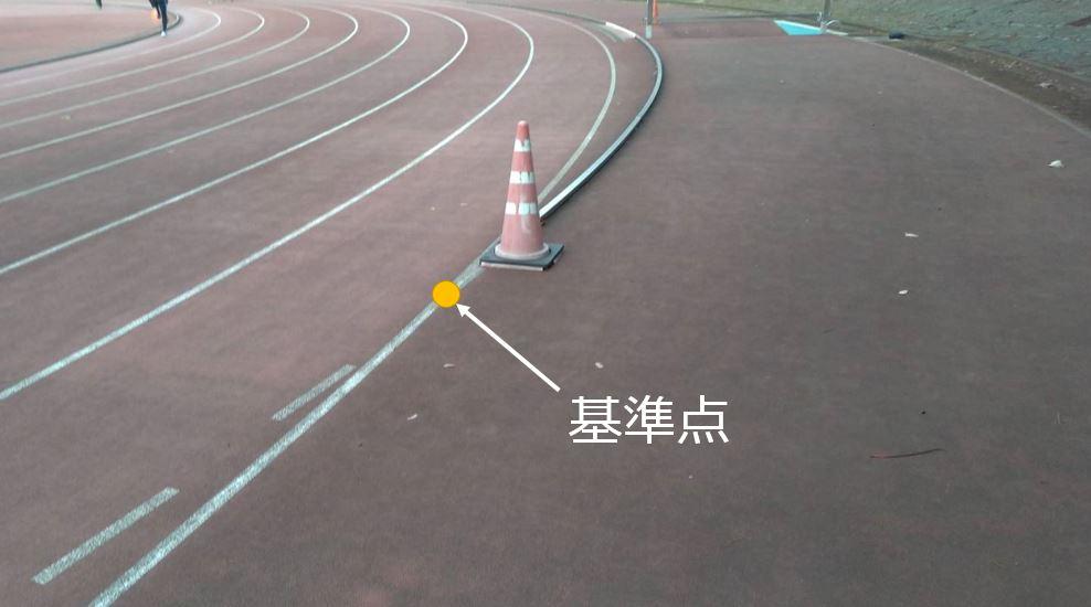 3000mSCハードリング