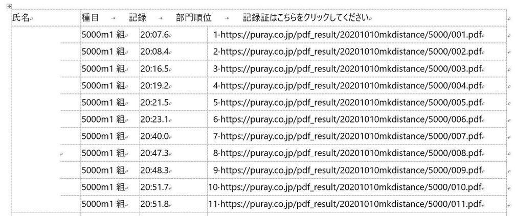 pdf_to_docx
