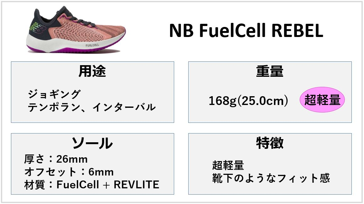 FuelCell REBEL 特徴