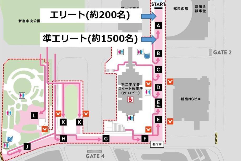 東京マラソンスタート位置