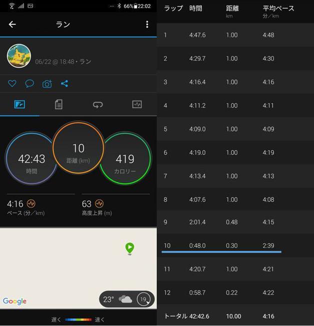 FuelCell REBEL v2 ジョギング