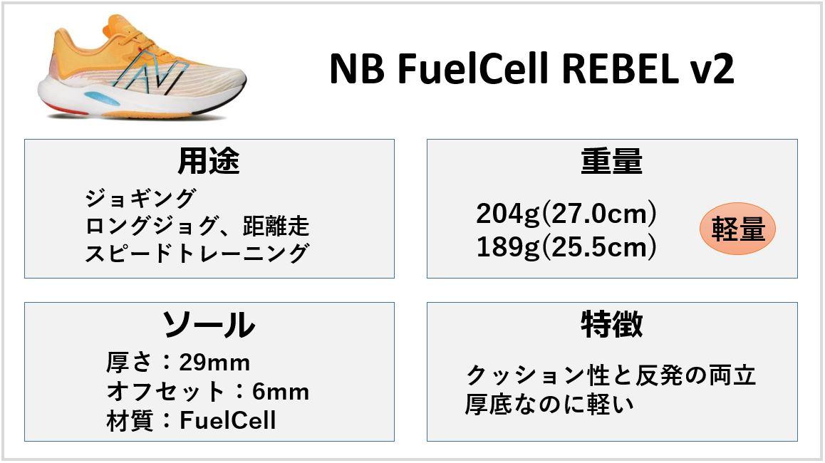 FuelCell REBEL v2 特徴