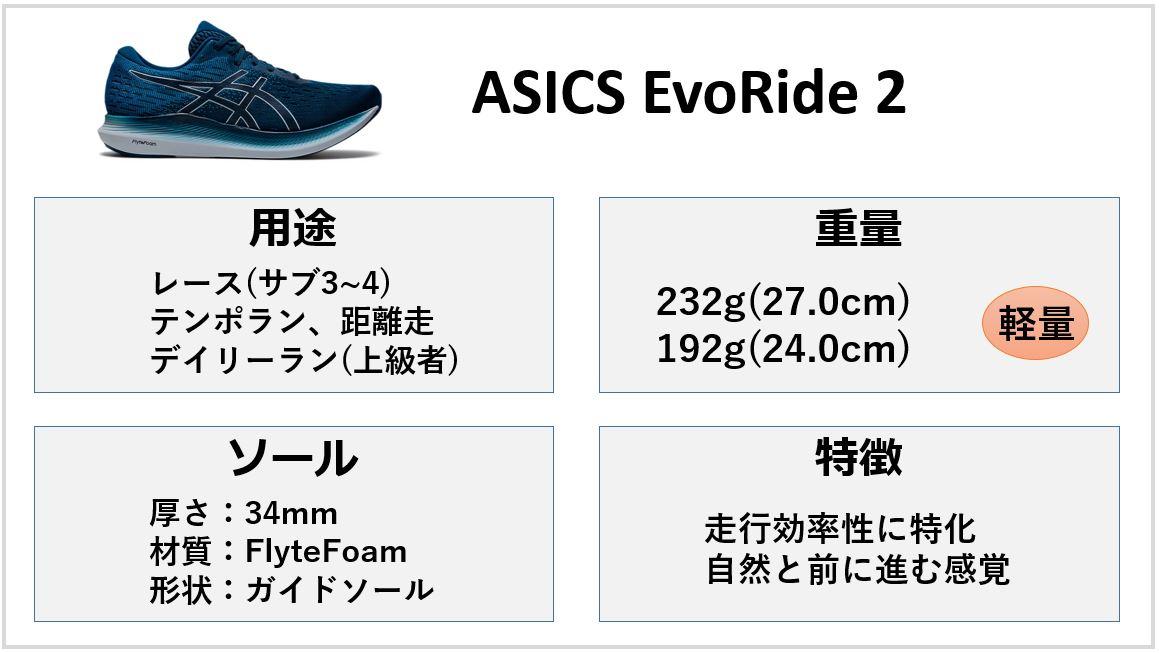 EvoRide 2 特徴