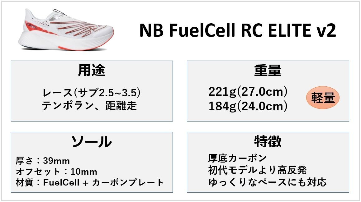 FuelCell RC ELITE v2 特徴