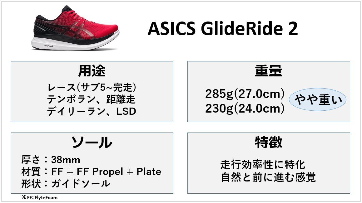 GlideRide 2 特徴