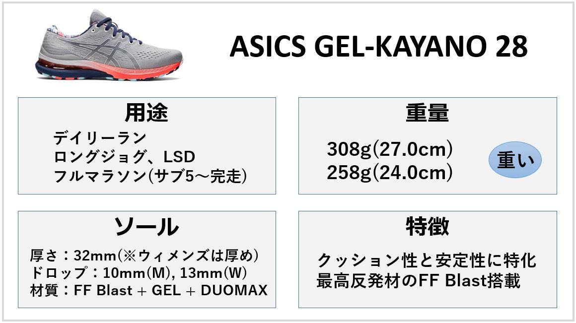 GEL-KAYANO 28 特徴